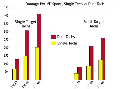 Tech%20Comparison.jpg